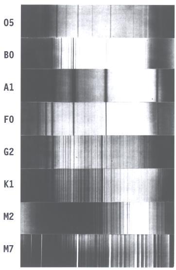 spectrale secvenţă