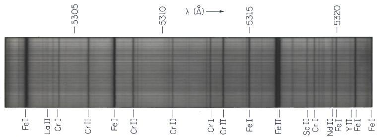 solar spectrului de frecvenţe